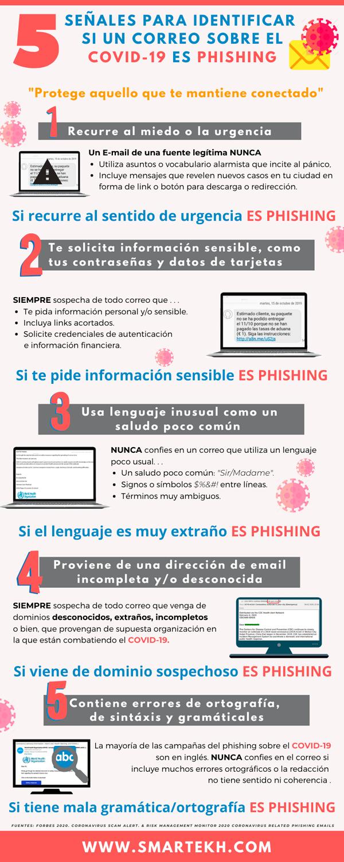 5-senales-para-identificar-si-un-correo-sobre-el-covid19-es-phishing-1