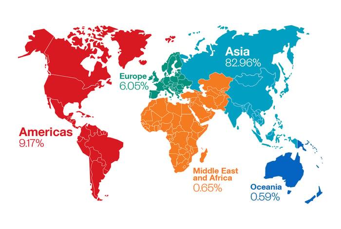 Distribución regional del Ransomware