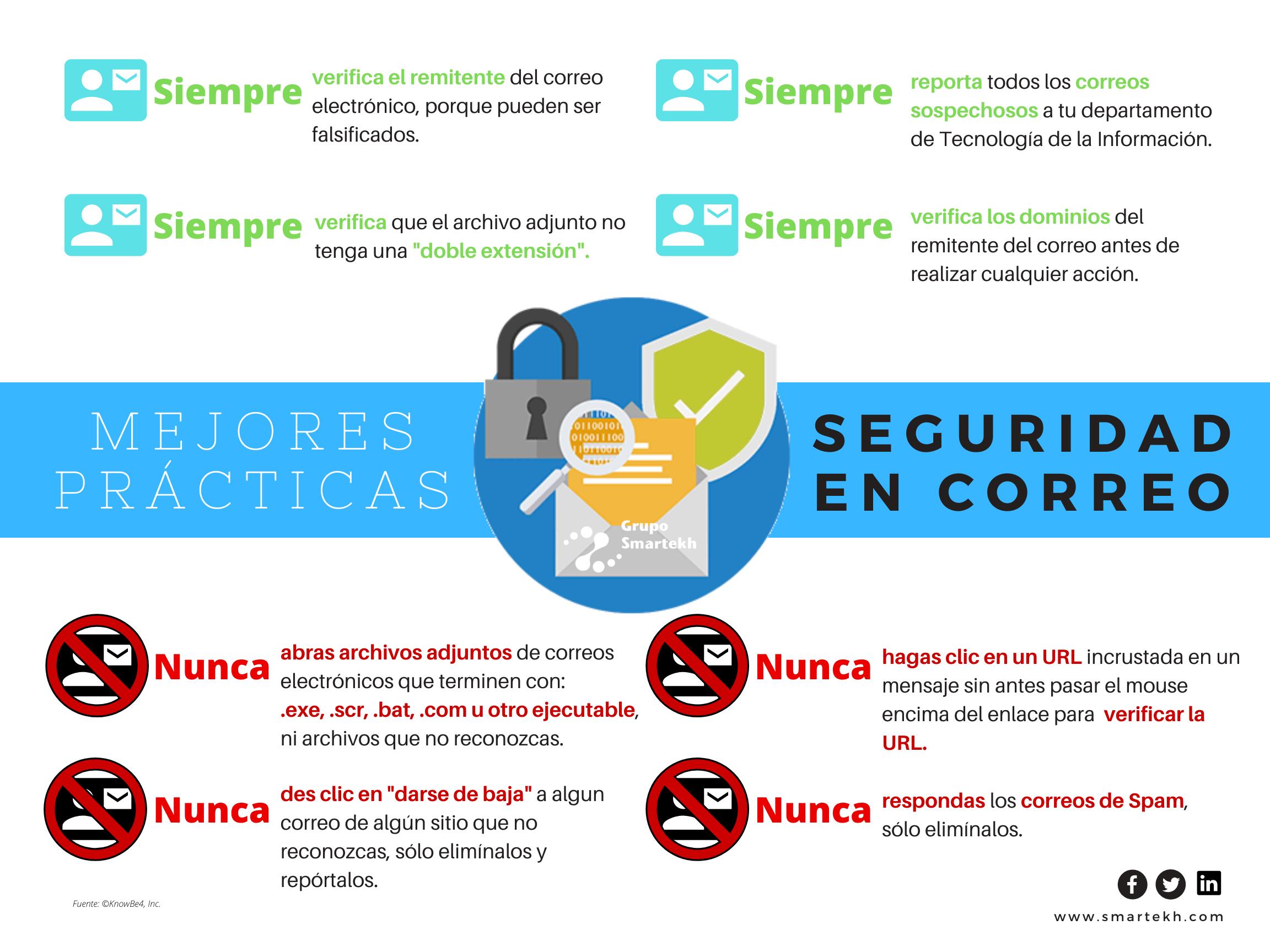 Mejores Prácticas Email Security (1)