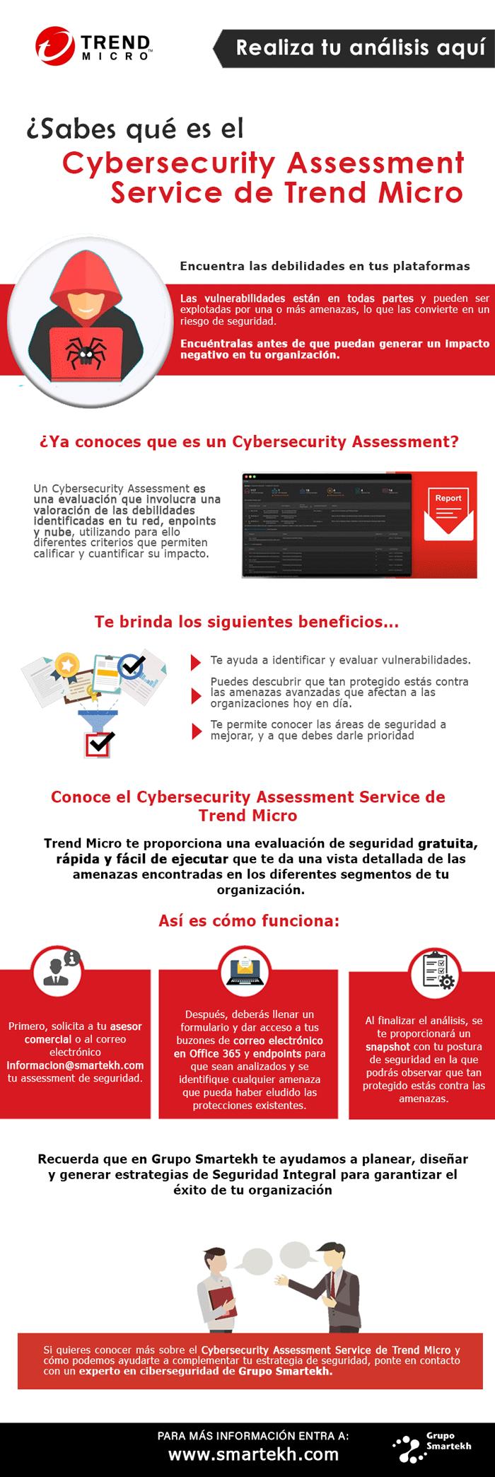 ¿Qué es el CyberSecurity Assessment Service de Trend Micro? y por qué debería interesarte